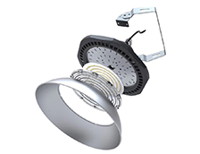 What are the characteristics and uses of led industrial and mining lights